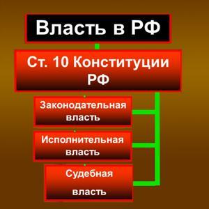 Органы власти Заокского